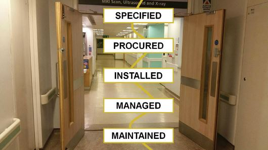 golden thread of information hospital fire safety